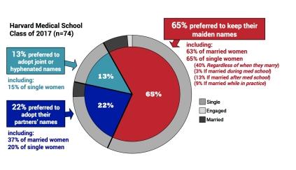 hms graph